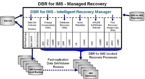 LSoft Technologies Inc creates Data Security, Backup